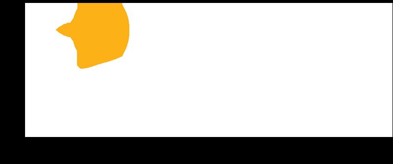 Complex Rooms